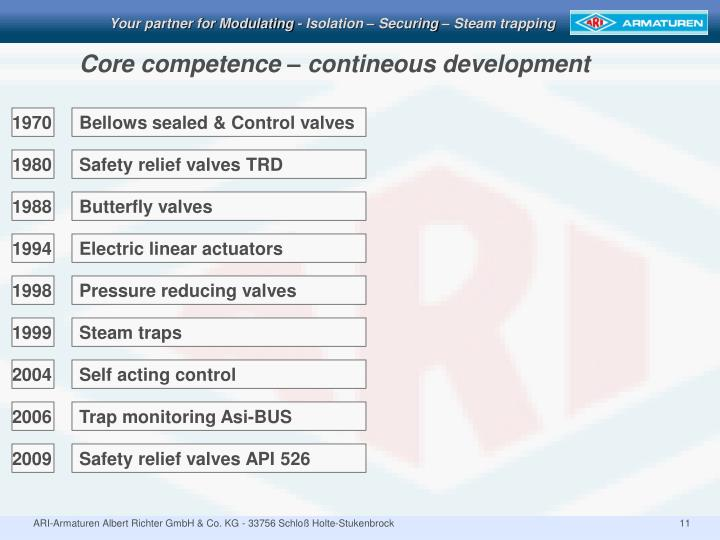 Core competence – contineous development