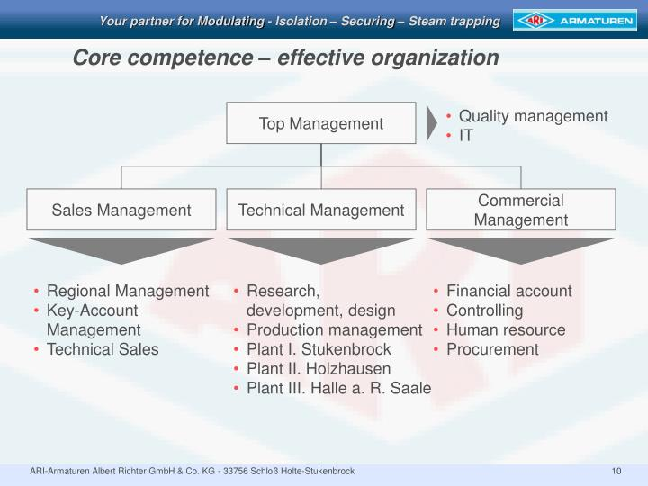 Core competence – effective organization
