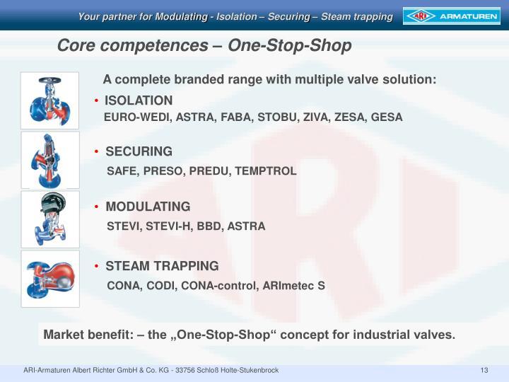 Core competences – One-Stop-Shop