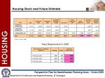 housing stock and future estimate