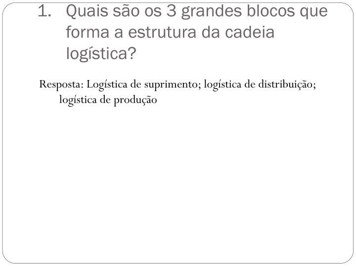 Quais são os 3 grandes blocos que forma a estrutura da cadeia logística?