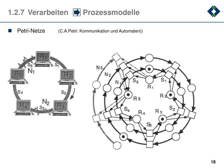 1.2.7Verarbeiten       Prozessmodelle