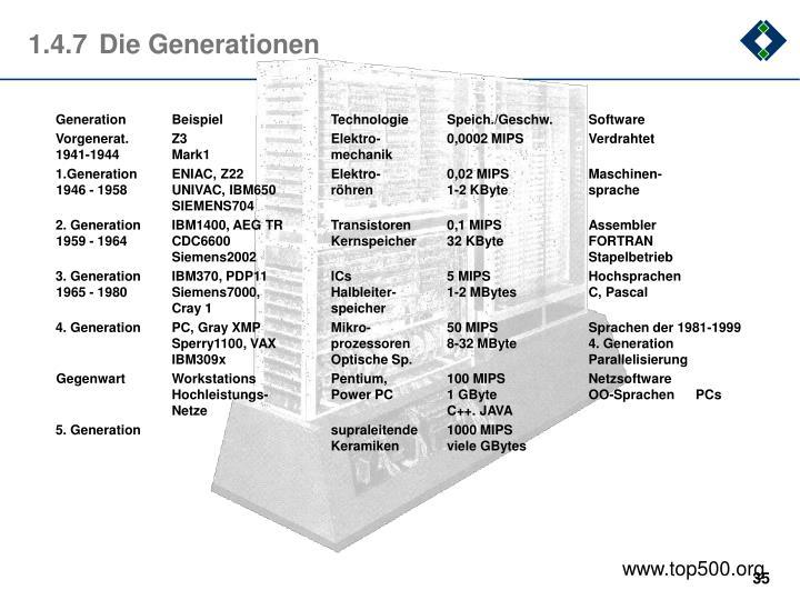 1.4.7Die Generationen