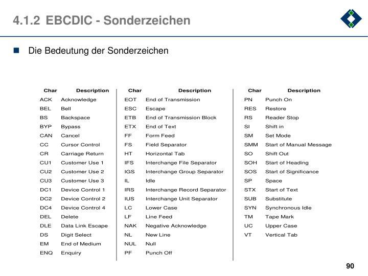 4.1.2EBCDIC - Sonderzeichen