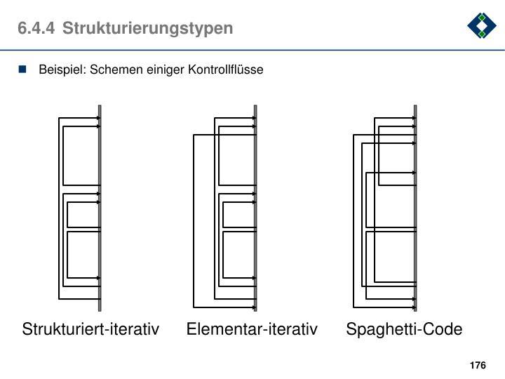 6.4.4Strukturierungstypen