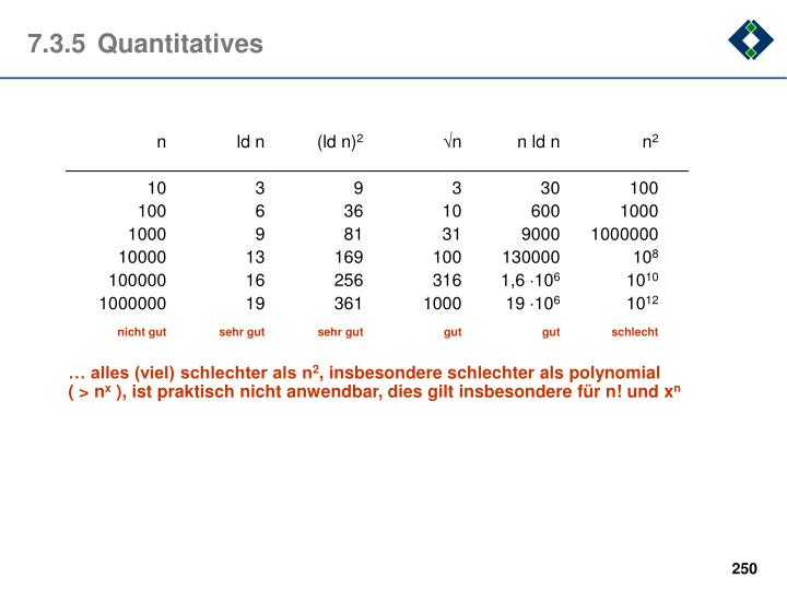 7.3.5Quantitatives