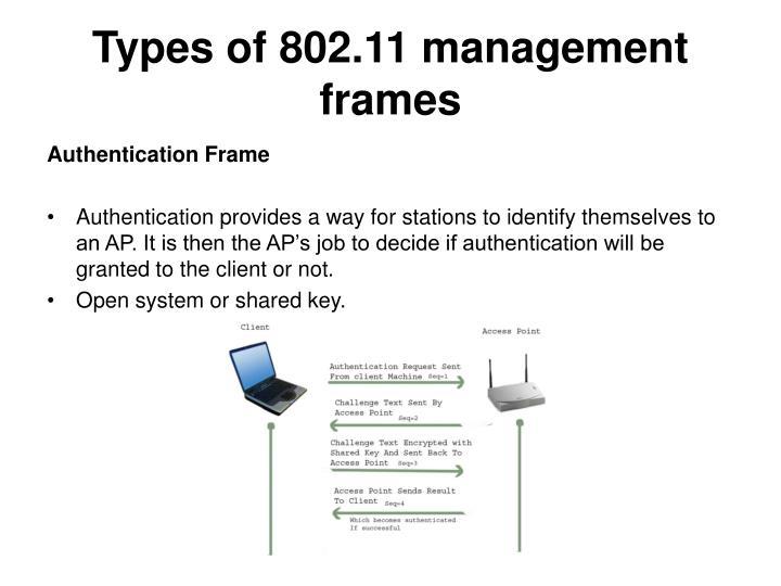 Types of 802.11 management frames