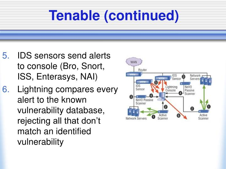 Tenable (continued)