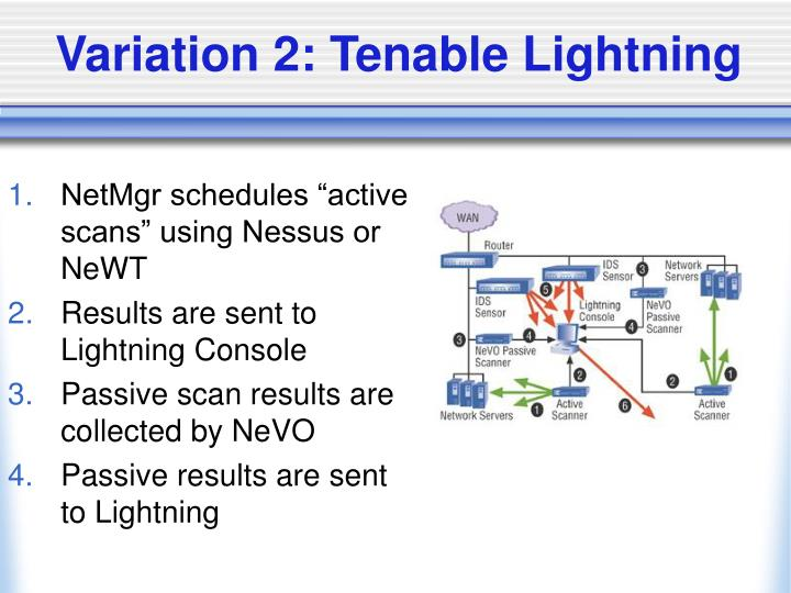 Variation 2: Tenable Lightning