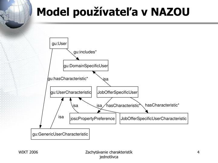 Model pou