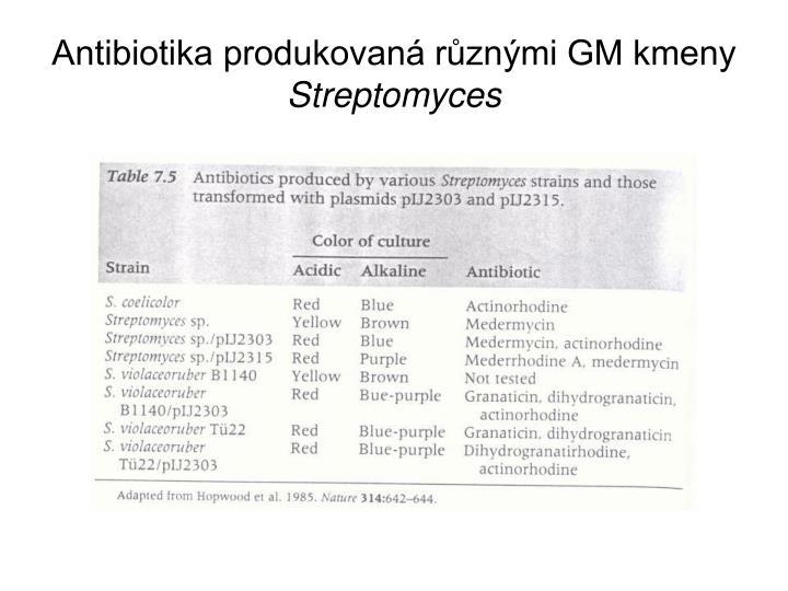 Antibiotika produkovaná různými GM kmeny