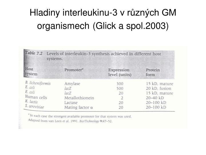 Hladiny interleukinu-3 v různých GM organismech