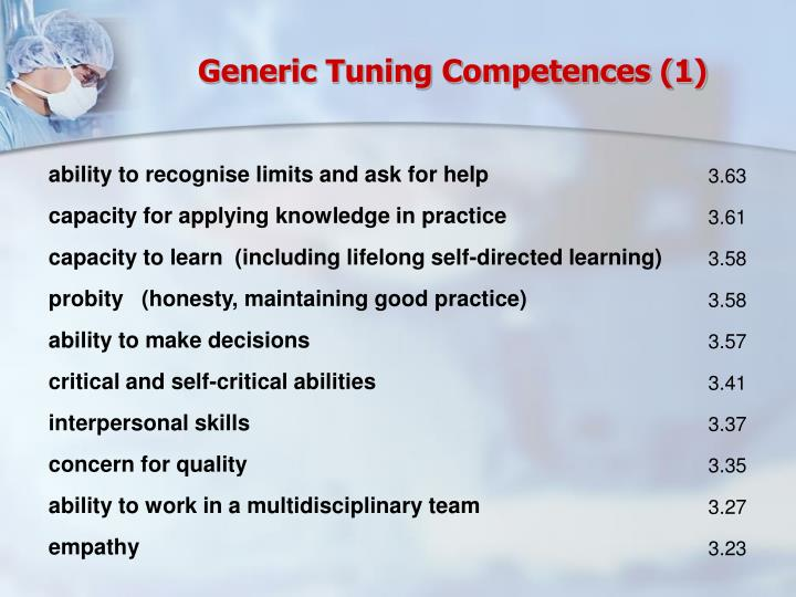 Generic Tuning Competences (1)