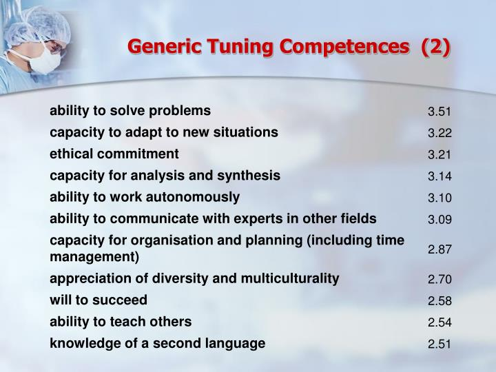 Generic Tuning Competences  (2)