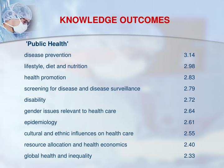 KNOWLEDGE OUTCOMES