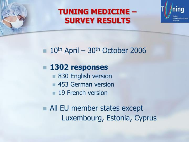 TUNING MEDICINE – SURVEY RESULTS