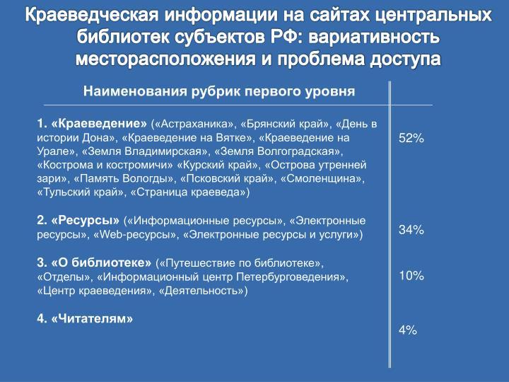 Краеведческая информации на сайтах центральных библиотек субъектов РФ: вариативность месторасположения и проблема доступа