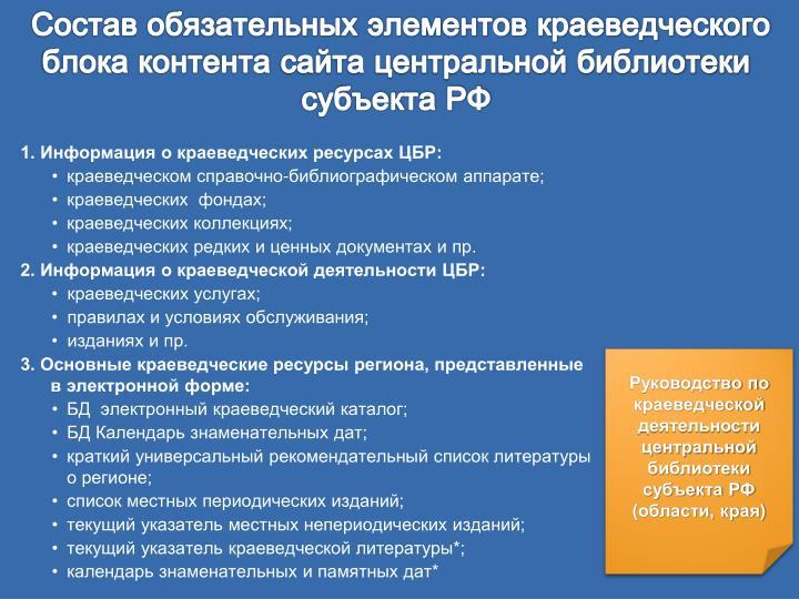 Состав обязательных элементов краеведческого блока
