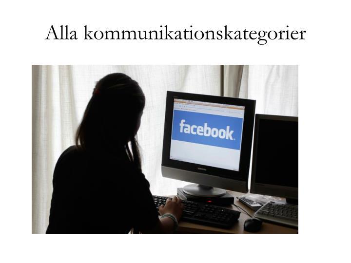 Alla kommunikationskategorier
