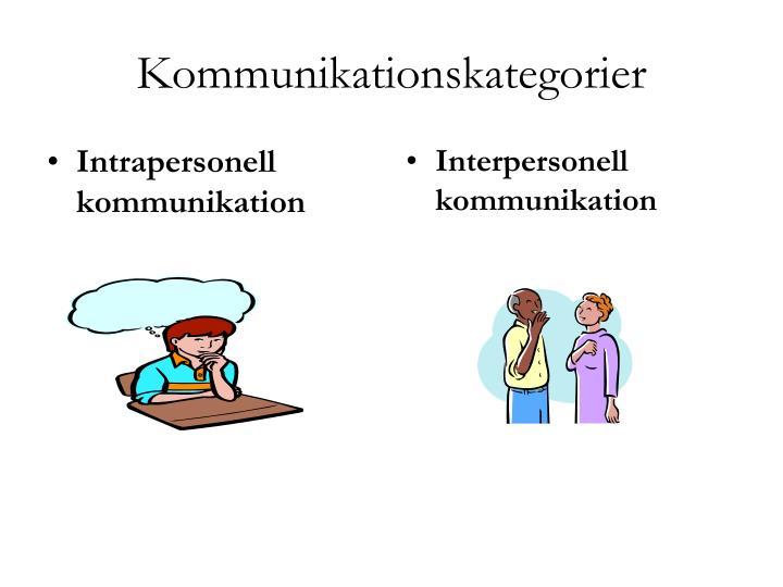 Intrapersonell kommunikation
