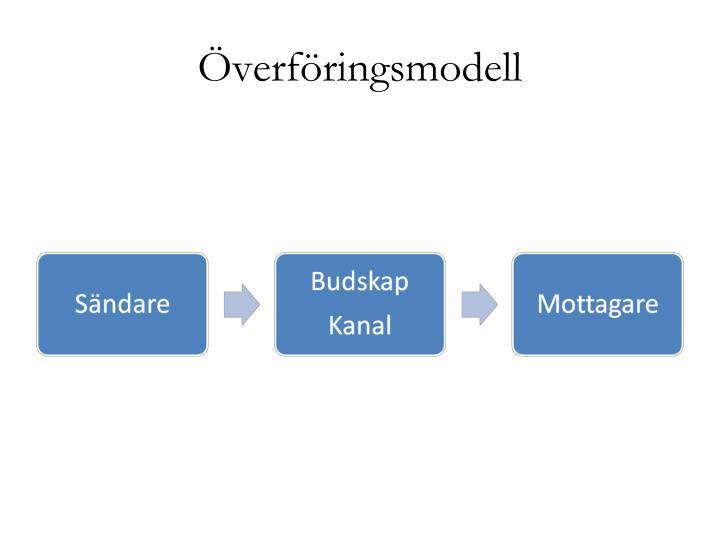 Överföringsmodell