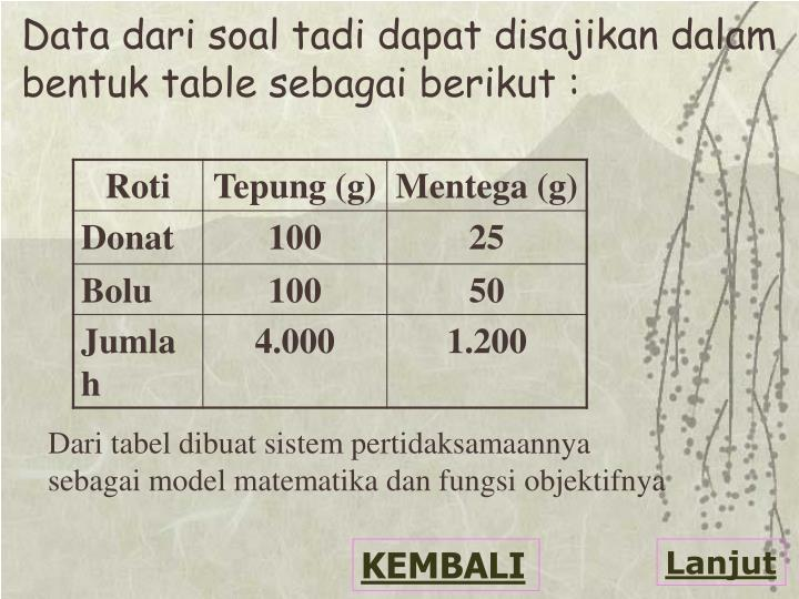Data dari soal tadi dapat disajikan dalam bentuk table sebagai berikut :