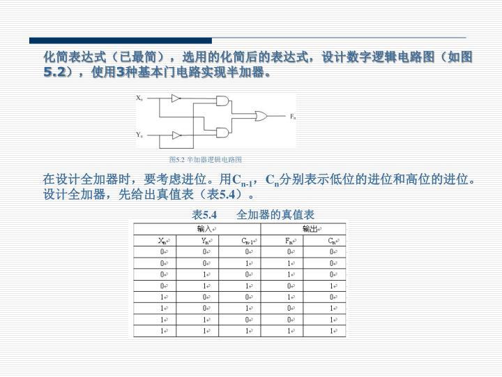 化简表达式(已最简),选用的化简后的表达式,设计数字逻辑电路图(如图