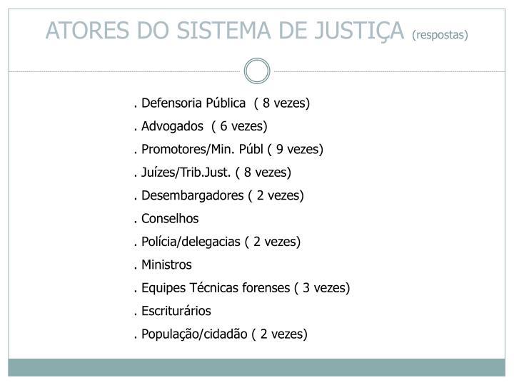 ATORES DO SISTEMA DE