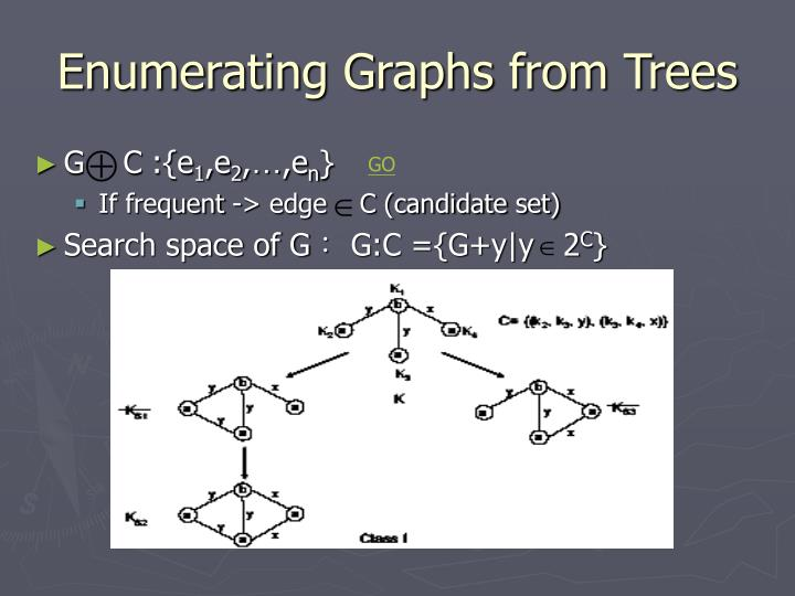 Enumerating Graphs from Trees