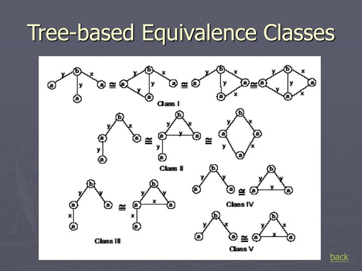 Tree-based Equivalence Classes