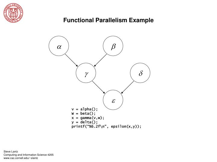 Functional Parallelism Example