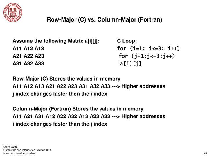 Row-Major (C) vs. Column-Major (Fortran)