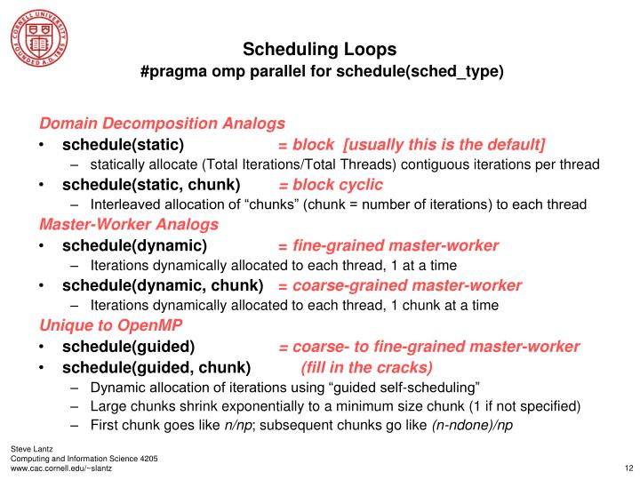 Scheduling Loops