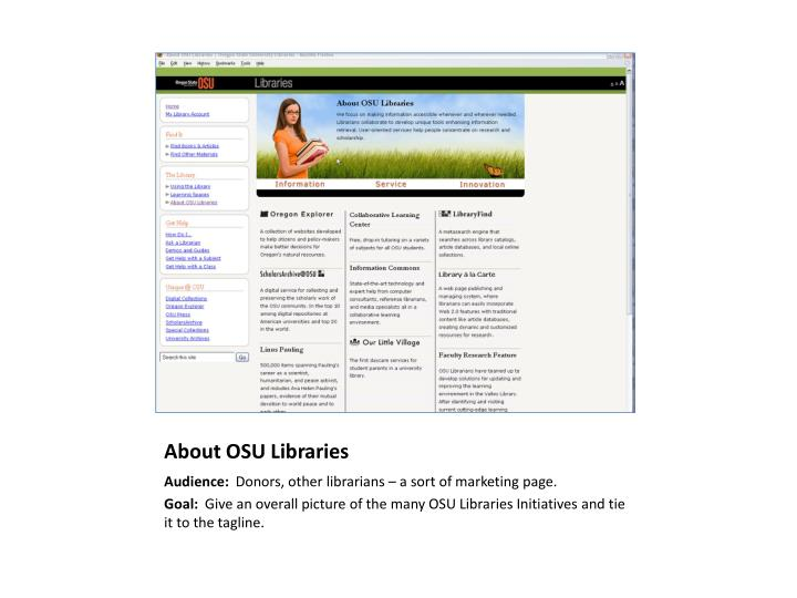 About OSU Libraries