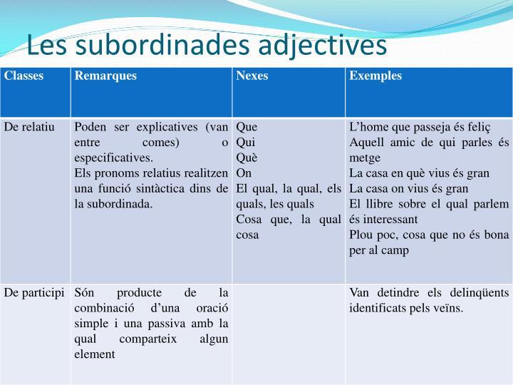 Les subordinades adjectives