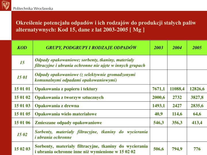 Określenie potencjału odpadów i ich rodzajów do produkcji stałych paliw alternatywnych: Kod 15, dane z lat 2003-2005 [ Mg ]