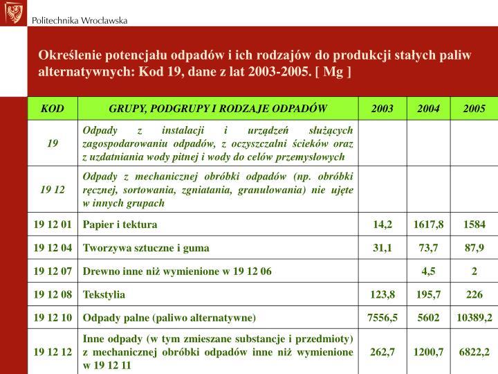 Określenie potencjału odpadów i ich rodzajów do produkcji stałych paliw alternatywnych: Kod 19, dane z lat 2003-2005. [ Mg ]