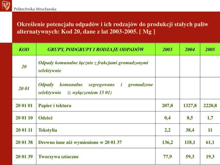 Określenie potencjału odpadów i ich rodzajów do produkcji stałych paliw alternatywnych: Kod 20, dane z lat 2003-2005. [ Mg ]