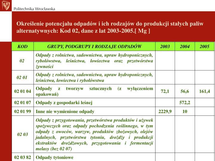 Określenie potencjału odpadów i ich rodzajów do produkcji stałych paliw alternatywnych: Kod 02, dane z lat 2003-2005.[ Mg ]