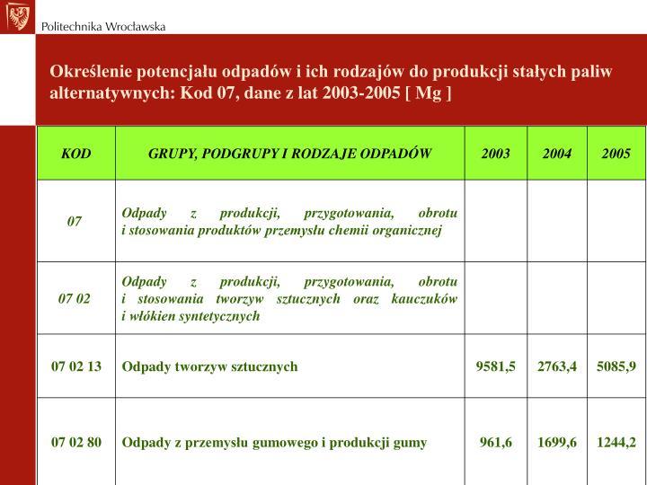 Określenie potencjału odpadów i ich rodzajów do produkcji stałych paliw alternatywnych: Kod 07, dane z lat 2003-2005 [ Mg ]
