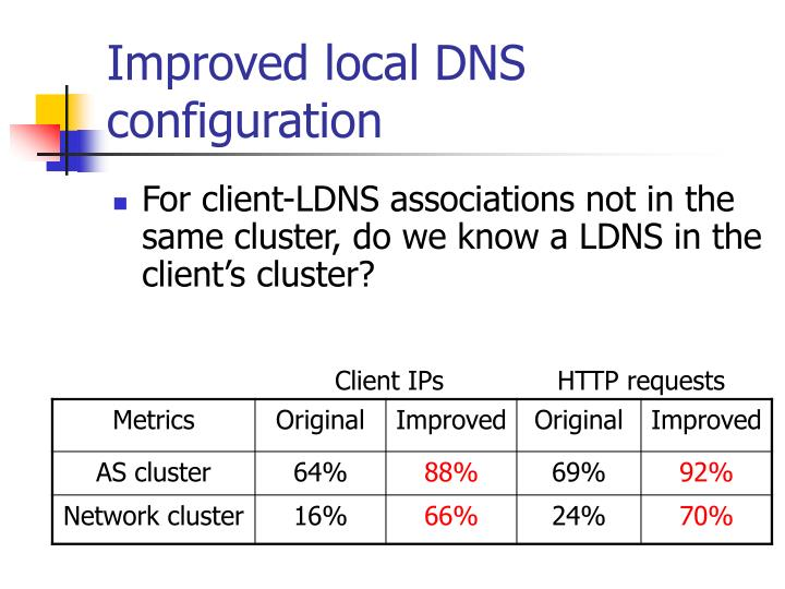 Improved local DNS configuration