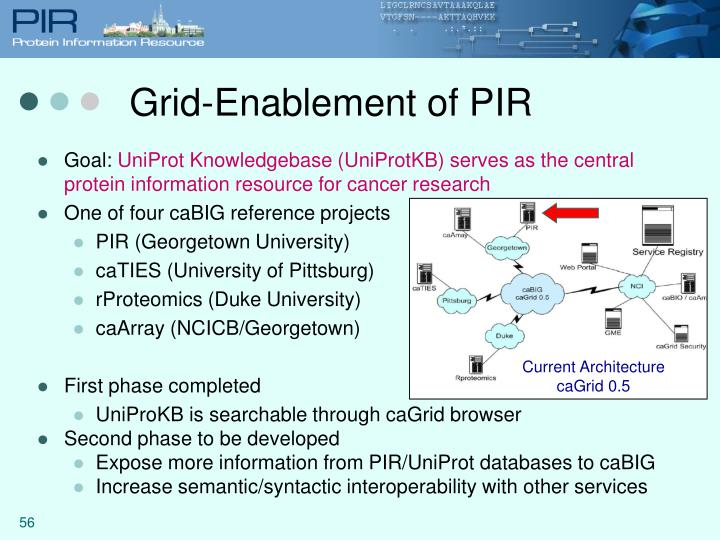 Grid-Enablement of PIR