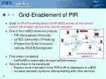 grid enablement of pir