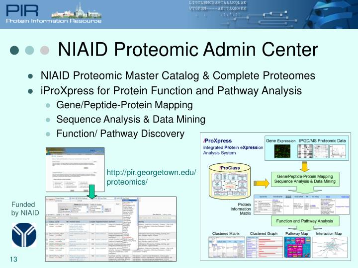 NIAID Proteomic Admin Center