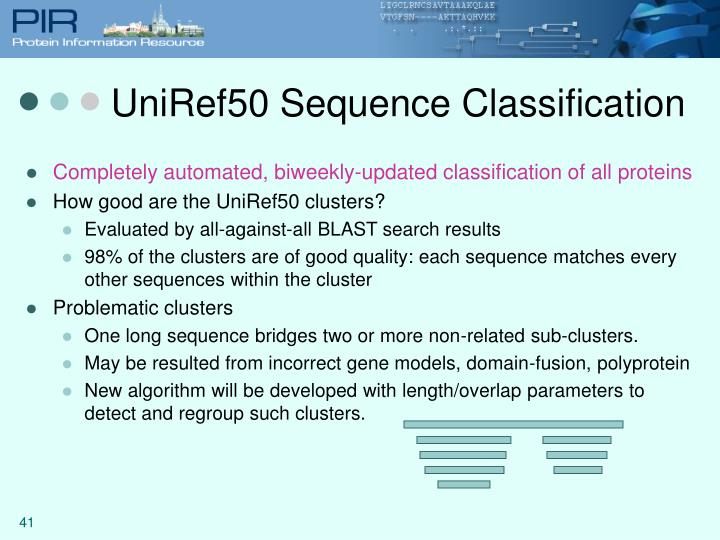 UniRef50 Sequence Classification