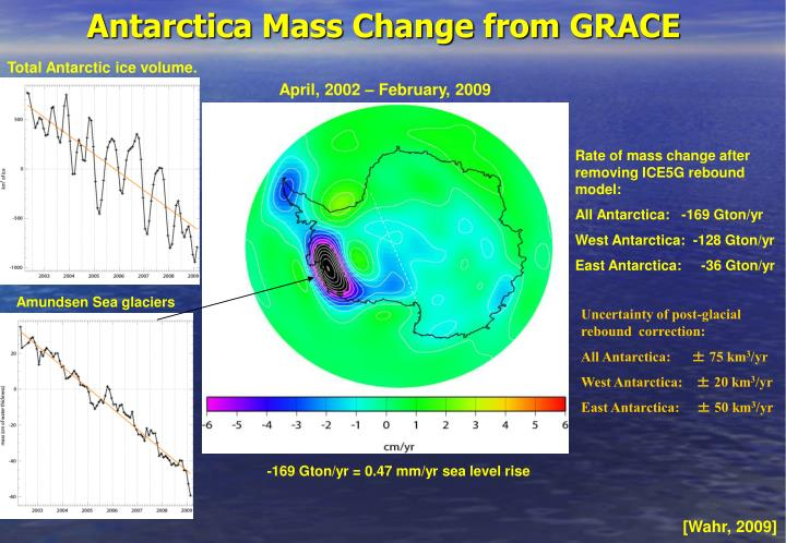 Antarctica Mass Change from GRACE