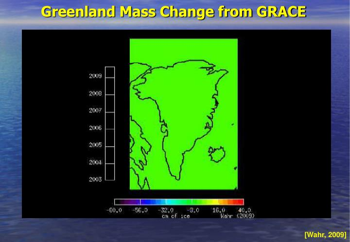 Greenland Mass Change from GRACE