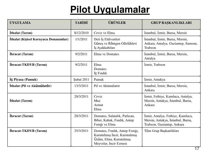 Pilot Uygulamalar