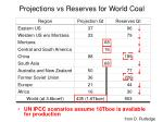 projections vs reserves for world coal