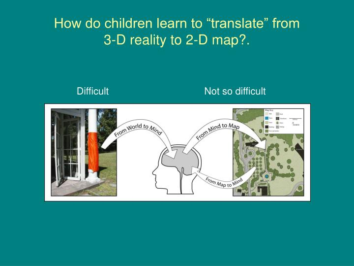 "How do children learn to ""translate"" from"